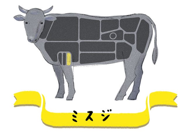 部位 ミスジ ミスジは牛肉のどの部位?ミスジステーキの美味しい焼き方も